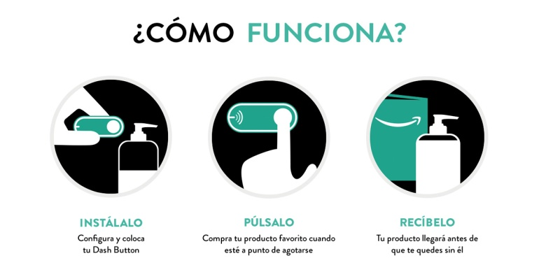 como-funciona-el-dash-button