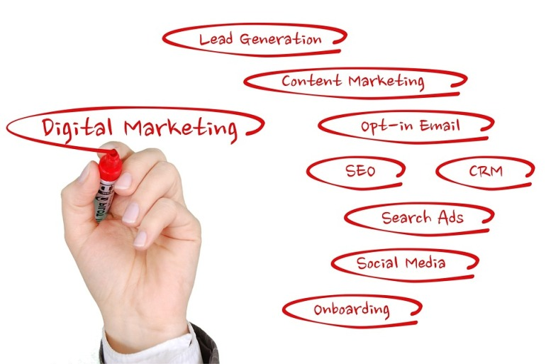 Alt Herramientas marketing digital